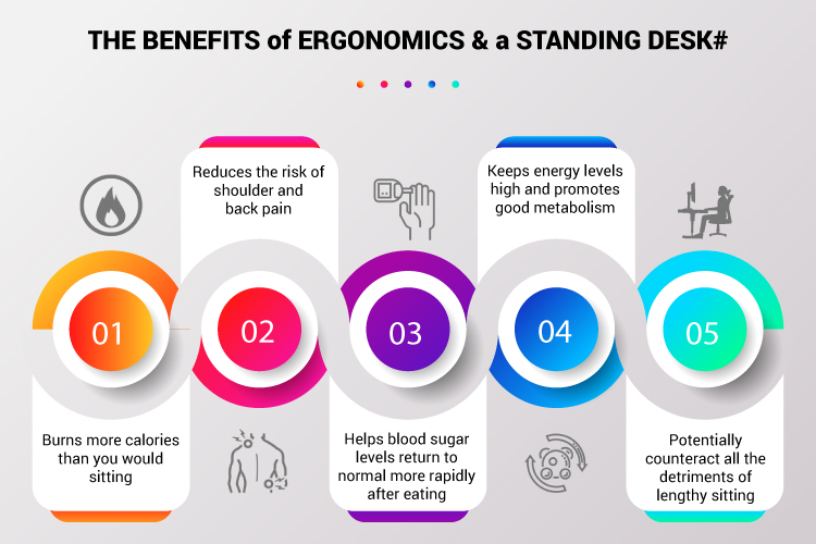 The-Benefits-of-Ergonomics Standing-Desk