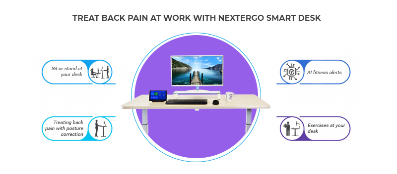 Treat back pain at work with NextErgo Smart Desk