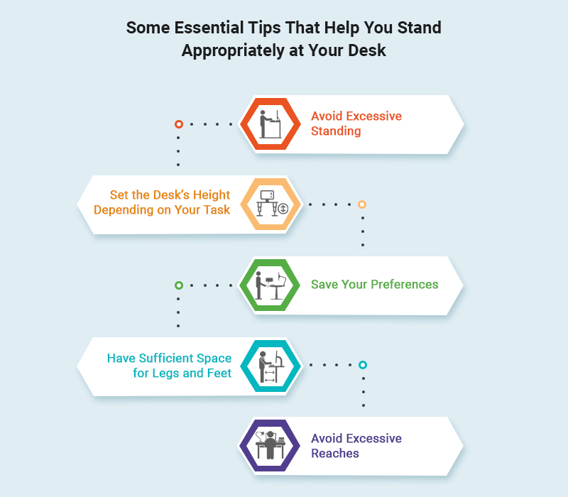 Some Essential Tips That Help You Stand Appropriately At Your Desk
